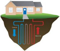 New York State Considers $15M Rebate Program for Installation of Ground-Source Heat Pumps