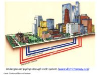 District Heating Heats Up in the U.K.
